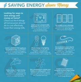 5 Million Reasons for Communities to Lower Their Energy Use | Energy Savings | Scoop.it