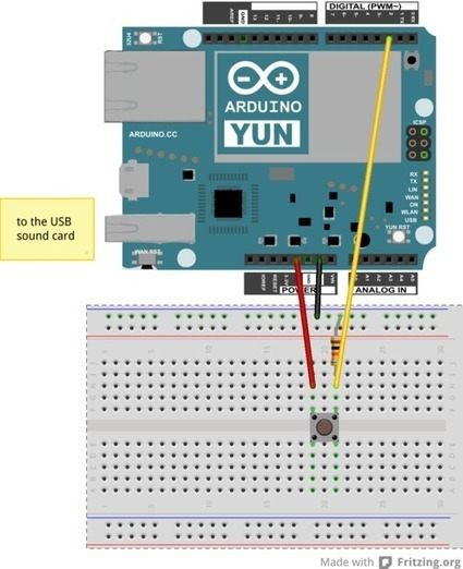 "Arduino Blog » Blog Archive » Arduino Yún with sound the supereasy way | L'impresa ""mobile"" 