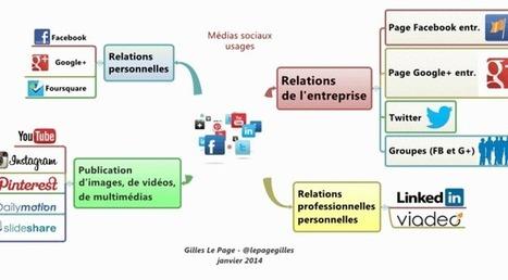Web2.0 pour collaborer et réseaux sociaux pour communiquer | E-pédagogie, web2.0 | Gilles Le Page | Scoop.it