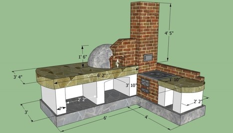 How to build an outdoor kitchen | HowToSpecialist - How to Build, Step by Step DIY Plans | Kitchens | Scoop.it