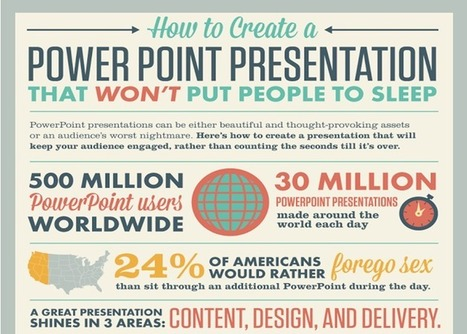 5 Great Tips for Putting the Power Back in Your PowerPoint Presentations | Cool Web Tools for Education | Scoop.it