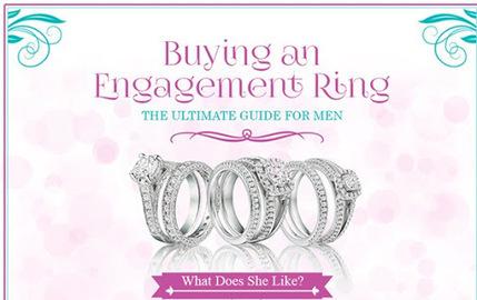 Loyes Diamonds - Google+ | Engagement rings Dublin Blog. | Scoop.it