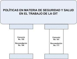 SEGURIDAD INDUSTRIAL   Ingeniería y gestión de la seguridad industrial   Scoop.it