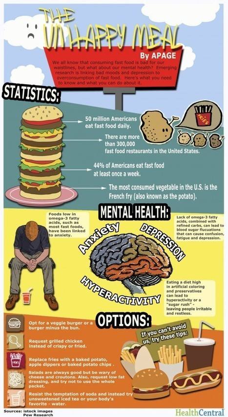 Infographic: The Unhappy Meal - Can Fast Food Make You Depressed? | Curriculum Resources | Scoop.it