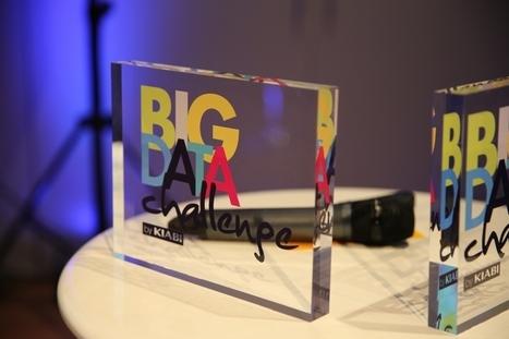 Kiabi passe en mode Big data - Retail | Le Zinc de Co | Scoop.it