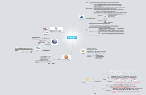 Ressources numériques, les outils de la recherche | MindMapping | Scoop.it