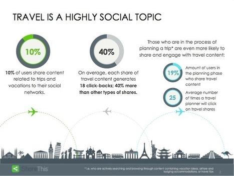 Voyage voyage, sujet roi des médias sociaux - Siècle Digital (Blog)   Réseaux sociaux   Scoop.it