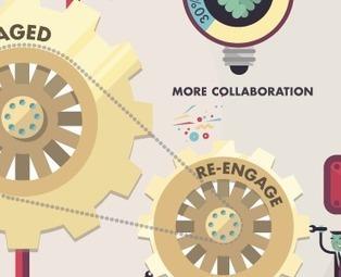 10 Infographics to Help Your Productivity | Inteligencia Colectiva | Scoop.it