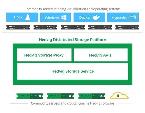 5 freshly-funded cloud computing companies worth watching | Future of Cloud Computing | Scoop.it