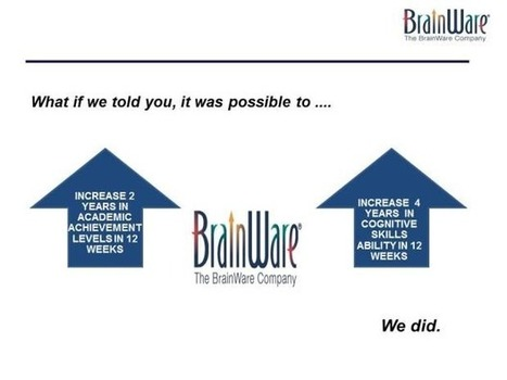 BrainWare Foresees the Next Generation of Brain-Training | Latest Share News | Woodbury Reports Review of News and Opinion Relating To Struggling Teens | Scoop.it