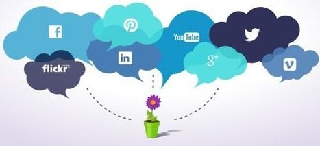 PlugMySocial.com | World of #SEO, #SMM, #ContentMarketing, #DigitalMarketing | Scoop.it