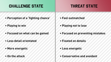 Challenge vs Threat: The Science of Rising to the Occasion | Talent Building and Development | Scoop.it