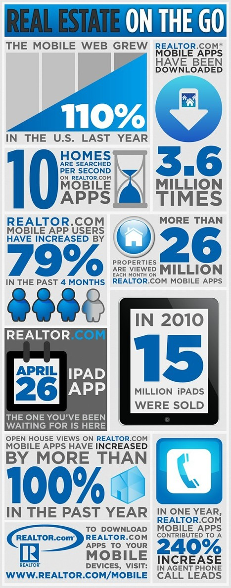 Real Estate on the Go | Tech Info for Real Estate | Scoop.it