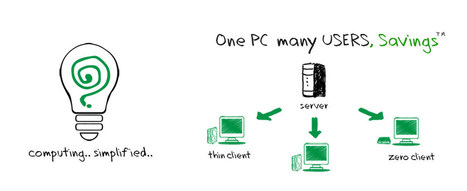 Thin Clients India | Thin Client Computing | RDP  Mini PC's & Thin Clients | Scoop.it