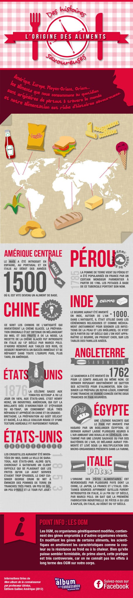 L'origine des aliments | Dictionnaire Visuel | Revolution in Education | Scoop.it