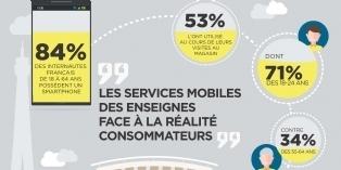 Services mobiles: les retailers pas toujours en phase avec les attentes des clients | The French cloud | Scoop.it