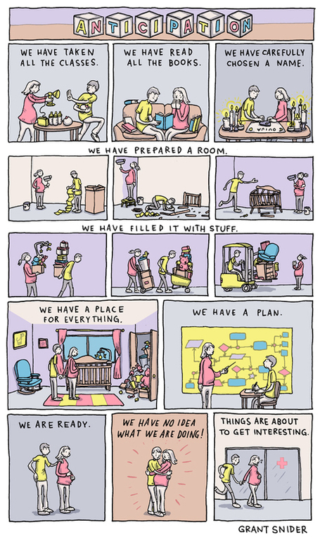 INCIDENTAL COMICS: Anticipation | Tools for Teaching English | Scoop.it