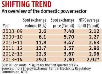 Energy Mania: Power demand blackout sparks spot price meltdown | www.energymania.org | Scoop.it