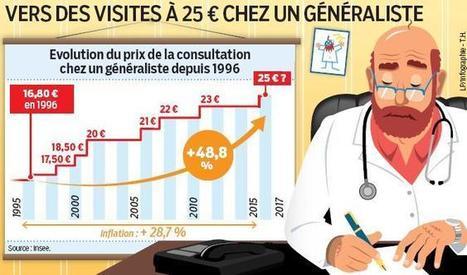 Médecins et Assurance maladie toujours dans l'impasse | mutuelles | Scoop.it