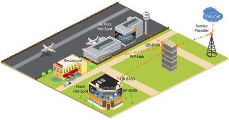 Proxim Wireless - Fueling Wi-Fi Hot Spots with Broadband Wireless | Wireless Video Surveillance | Scoop.it