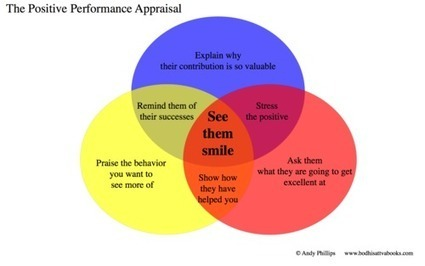 The Positive Performance Appraisal | 21st Century Leadership | Scoop.it