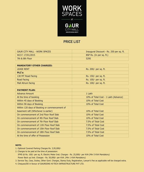 Gaur City Mall Office Space For  Investment | Gaur City Galleria | Scoop.it