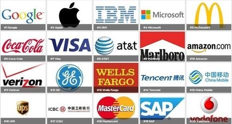 Le classement mondial des marques 2014 selon Millward Brown : les 4 points à retenir...   Marketing, e-marketing, digital marketing, web 2.0, e-commerce, innovations   Scoop.it