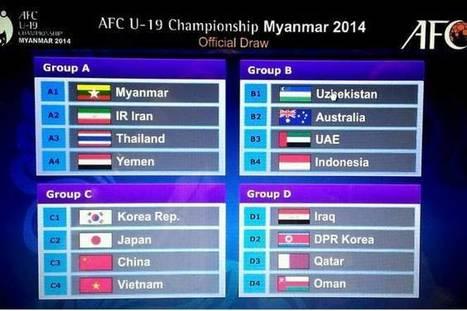 Lịch thi đấu U19 châu Á 2014: Quá khó cho U19 Việt Nam | lich thi dau bong da | Scoop.it
