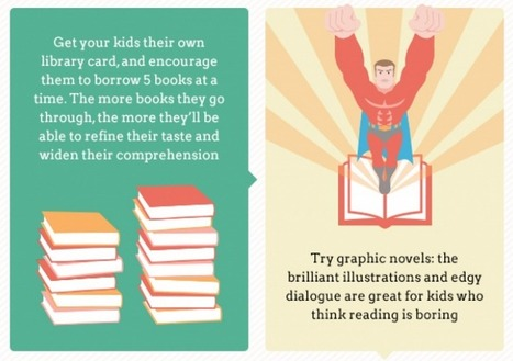Getting Your Students to Love Reading (Infographic) | Cool School Ideas | Scoop.it