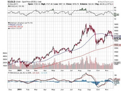 Kazakhstan Buys Its Own Gold Output - Ed Steer's Gold & Silver Daily | summer 2012 geo152 | Scoop.it