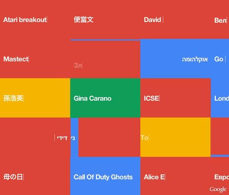 (VU SUR LE WEB) Les recherches Google en temps réel. #dataviz | e-Xploration | Scoop.it