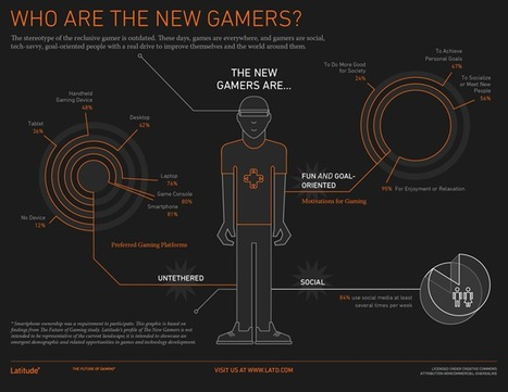 The Future of Gaming: a Portrait of the New Gamers   Video Games and Learning   Scoop.it