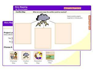 Story Map - An interactive Map for Writing | Writing Activities for Kids | Scoop.it