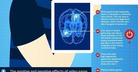 {niKo[piK]} - Les effets neurologiques des jeux vidéo | Numérique-éducation-Geek | Scoop.it