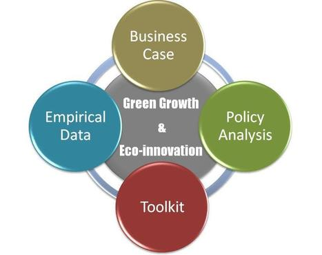 Green Growth & Eco-Innovation | Local Economy in Action | Scoop.it