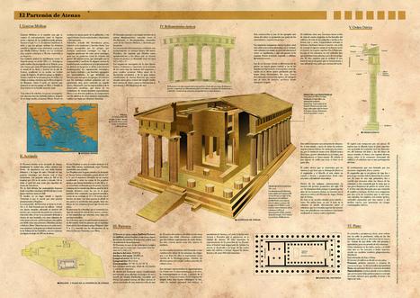 Infografía Partenón de Atenas #infografia | Tecnología | Scoop.it