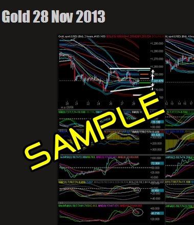 GOLD 28 Nov 2013   Jeab Annop's Scoop   Scoop.it