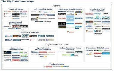 La Caja definitiva de herramientas del científico de datos | Estrategias de Competitividad 2.0: | Scoop.it
