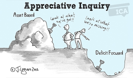 It's all about the Question – Coaching Tips from Appreciative Inquiry - International Coach Academy | Art of Hosting | Scoop.it