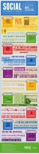 31 Social Media Statistics from 2012 - Social Media Marketing Tips | sentiment information | Scoop.it