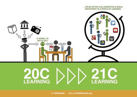 POSTER: 20C to 21C Learning | Digital story telling in  EFL classes. | Scoop.it