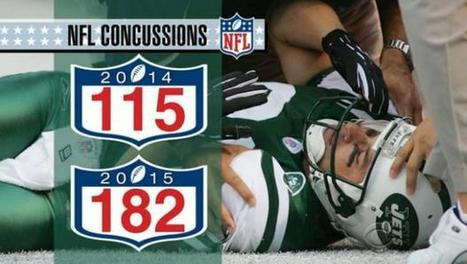 NFL tackles alarming increase in concussions | INTRODUCTION TO THE SOCIAL SCIENCES DIGITAL TEXTBOOK(PSYCHOLOGY-ECONOMICS-SOCIOLOGY):MIKE BUSARELLO | Scoop.it