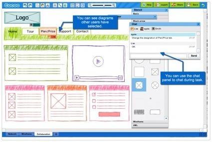 Cacoo, créez et modifiez des diagrammes en ligne et à plusieurs | Websourcing.fr | e-participation | Scoop.it