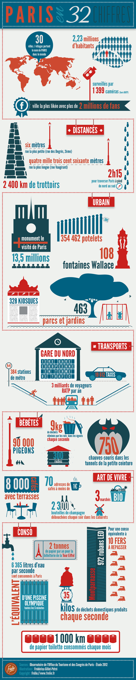 L'infographie de Paris en 32 chiffres | TICE & FLE | Scoop.it