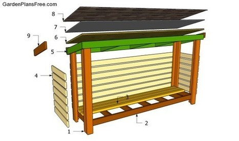 Firewood Shed Plans Free | Free Garden Plans - How to build garden projects | Diy Shed Plans Free | Scoop.it