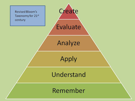 5 Common Misconceptions About Bloom's Taxonomy | Edtech PK-12 | Scoop.it