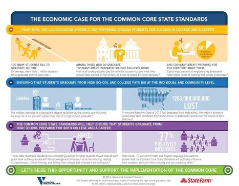 One case for the #commoncore | Cool School Ideas | Scoop.it