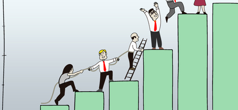 How to Have a Productive B2B Demand Generation Team | Business Management  Strategies | Scoop.it