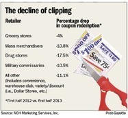Survey figures show consumers, retailers are adjusting couponing strategies | Industry | Scoop.it