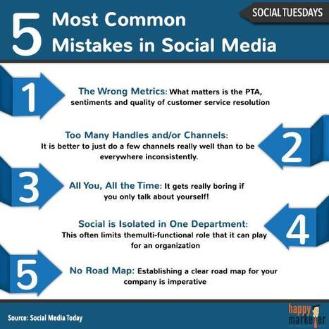 5 Common Mistakes In Social Media | Social Tips | Scoop.it